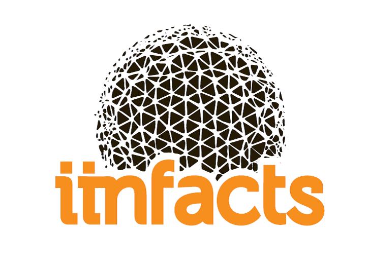 IINFACTS